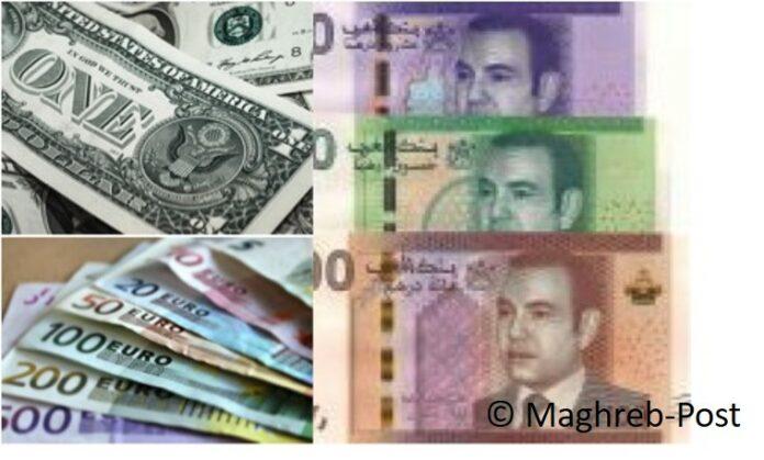 Wechselkursflexibilität