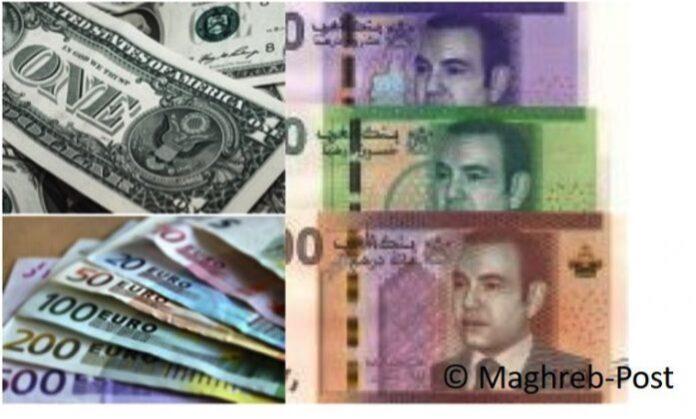 Devisenreserven