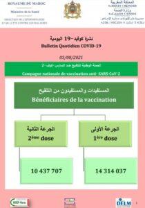 Impfungen